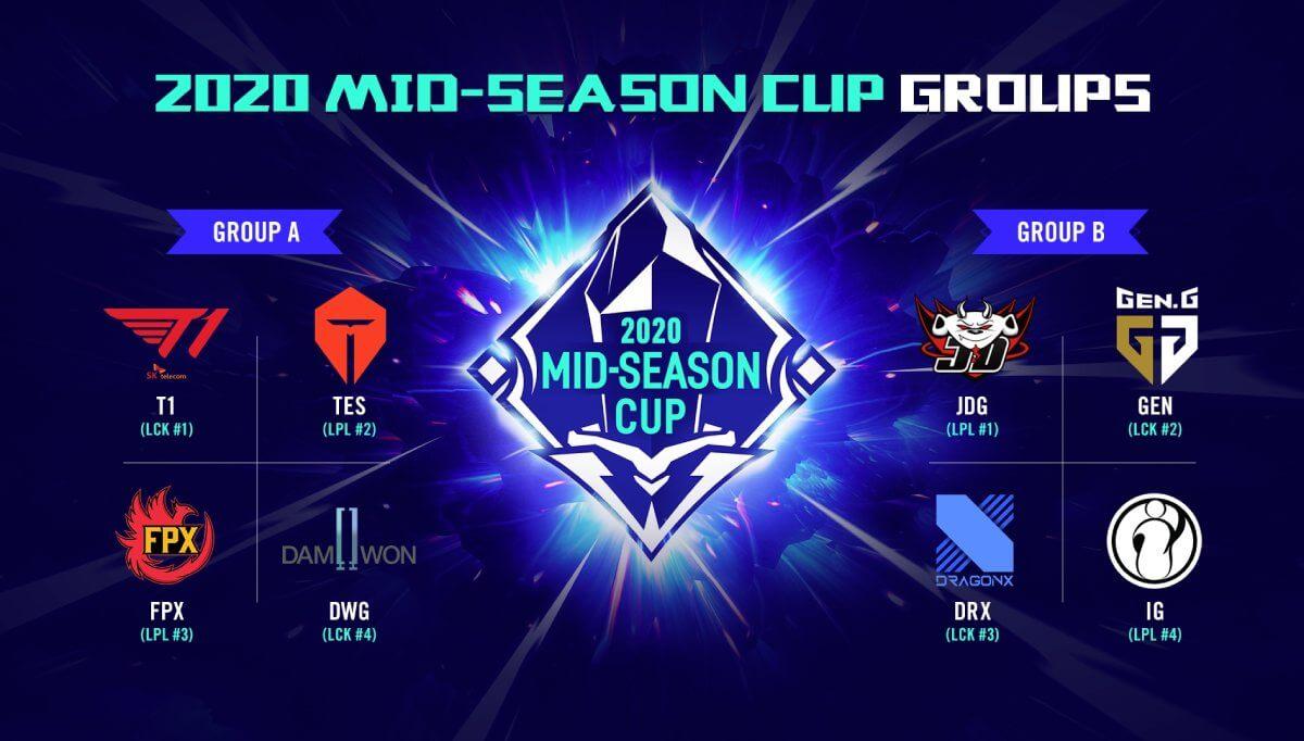 Giải-đấu-giao-hữu-Trung-Hàn-Mid-Season-Cup-2020