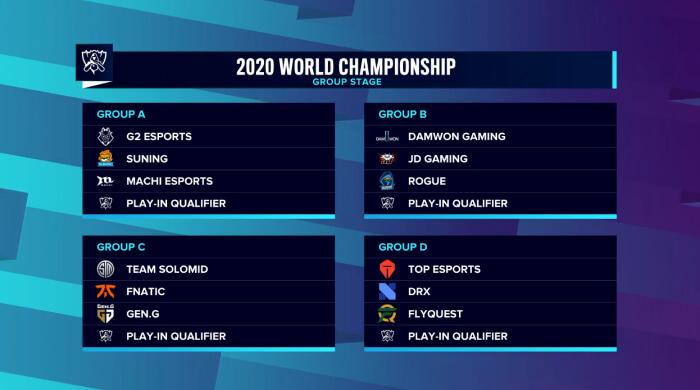 vòng-bảng-cktg-2020