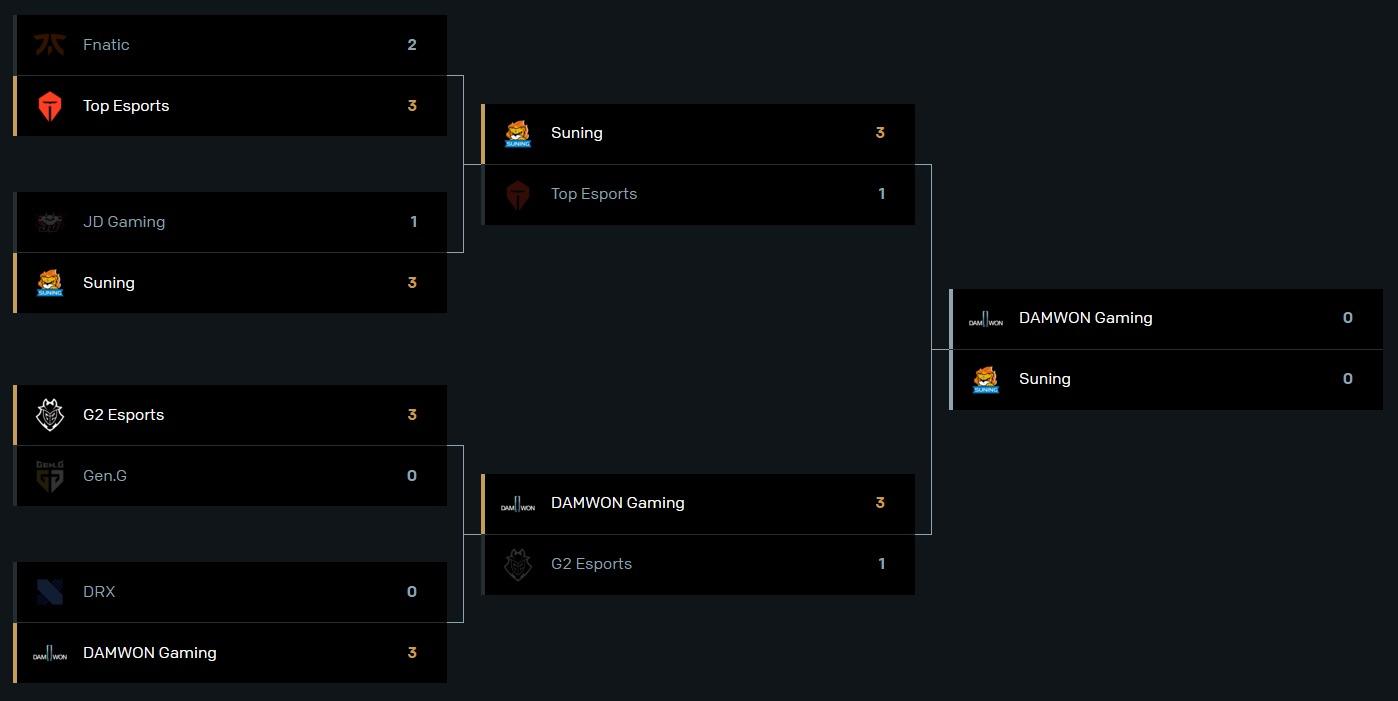 lịch-thi-đấu-vòng-play-offs-cktg-2020