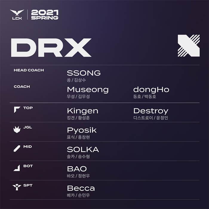 doi-hinh-drx-lck-2021