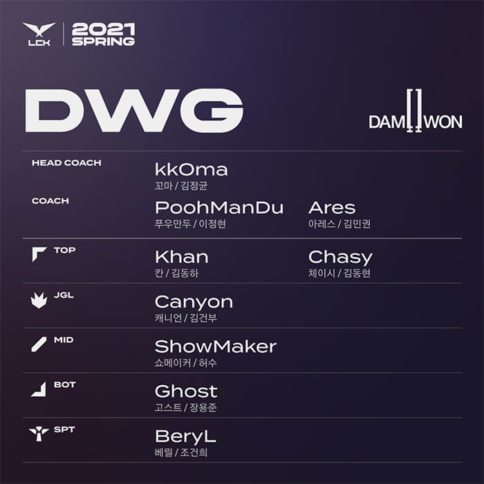 doi-hinh-dwg-lck-2021