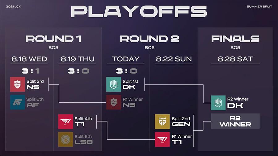lịch-thi-đấu-playoffs-lck-mùa-hè-2021