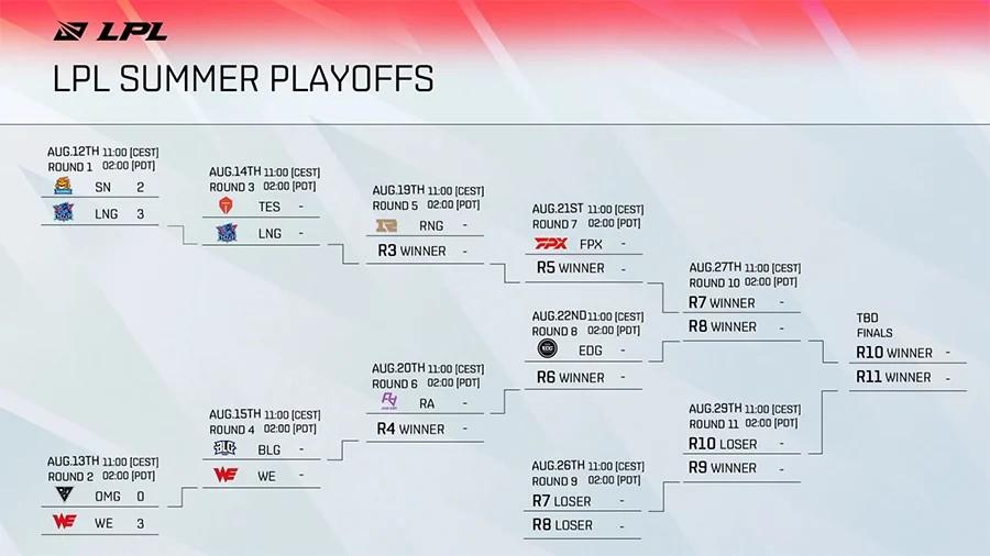 lich-thi-dau-playoffs-lpl-mua-he-2021